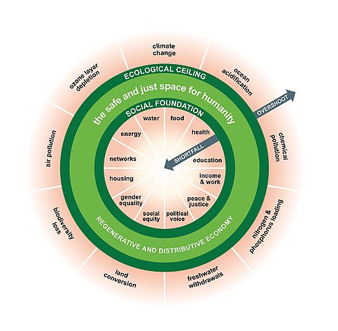489px-Doughnut_economic_model