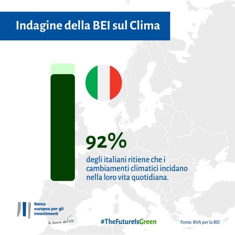 Indagine-BEI-sul-clima_Infografica-1024x1024