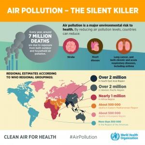 air-pollution-silent-killer