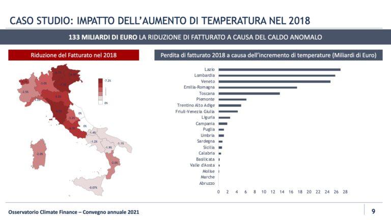 Primo osservatorio climate finance caso 2018