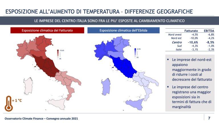 Primo osservatorio climate finance differenze tra aree geografiche